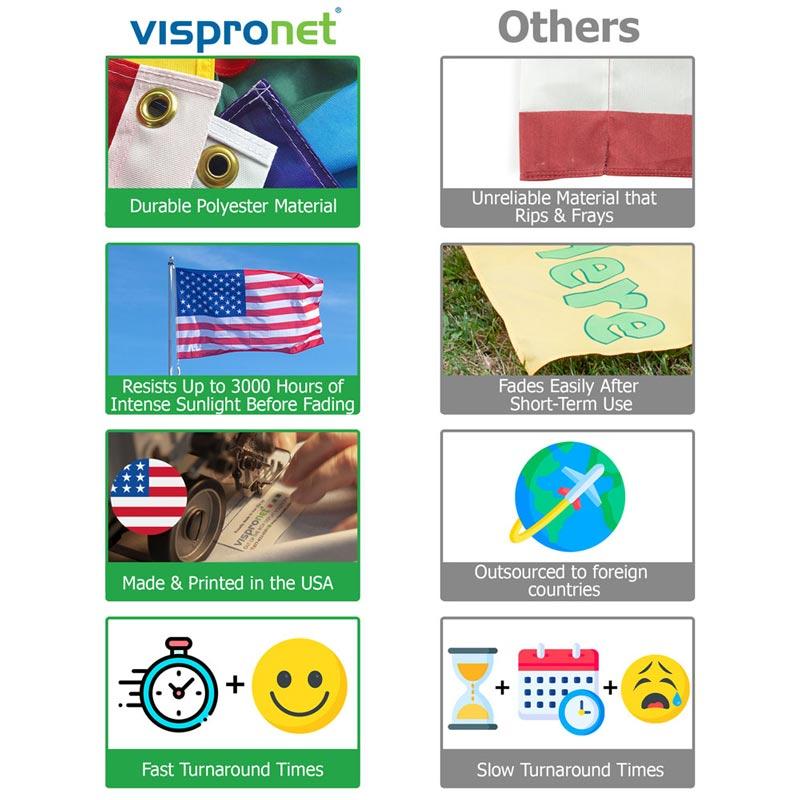 custom flags comparison