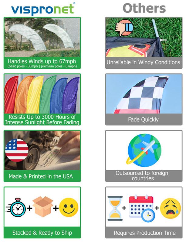 now hiring flags comparison