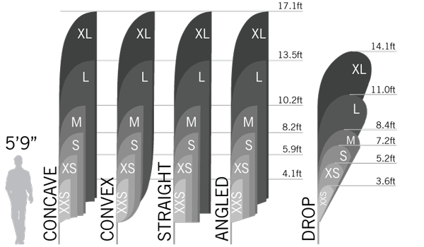 Feather flag height options
